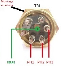 connection element chauffante tri-phasé